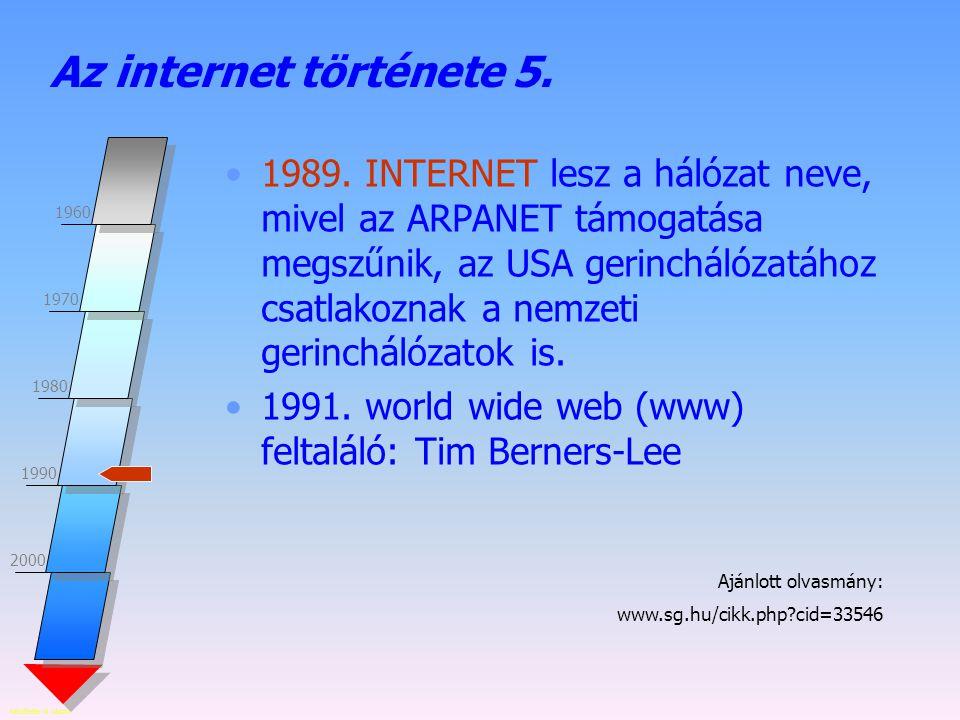 Készítette: B. László 2000 1960 1970 1980 1990 Az internet története 5. 1980-as évek közepe: domain nevek kialakulása Domain Naming System (Területi e