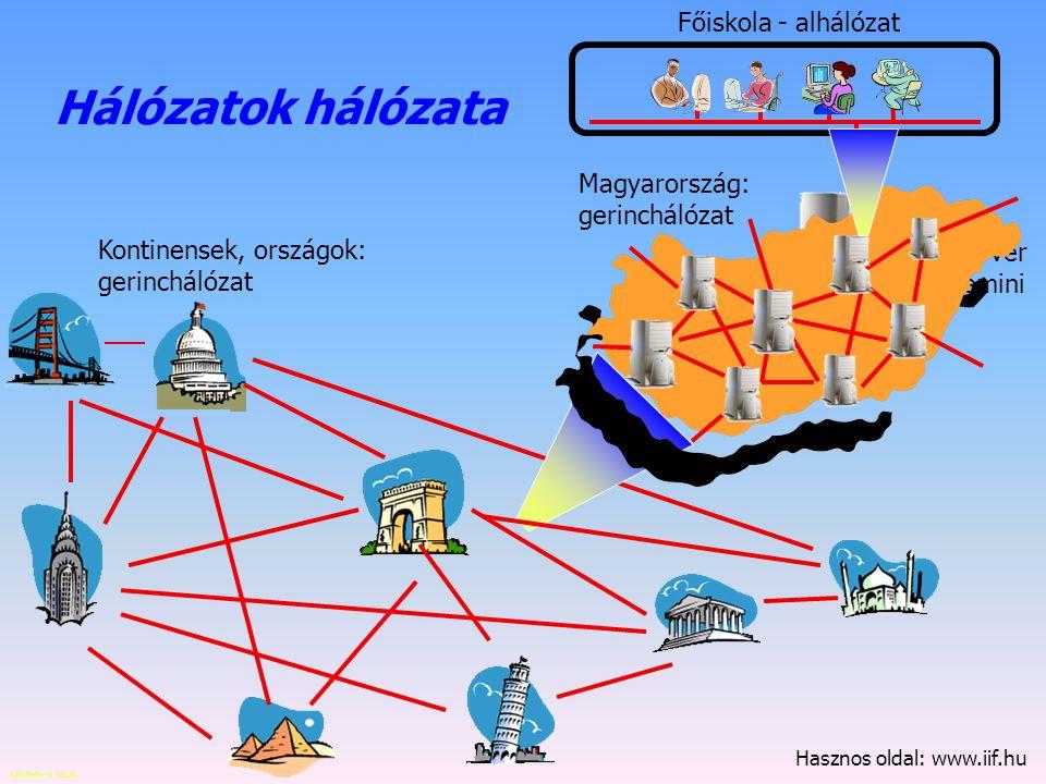 Készítette: B.László 2000 1960 1970 1980 1990 Az internet története 4.