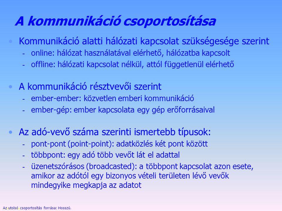 Készítette: B.László 2000 1960 1970 1980 1990 Az internet története 5.