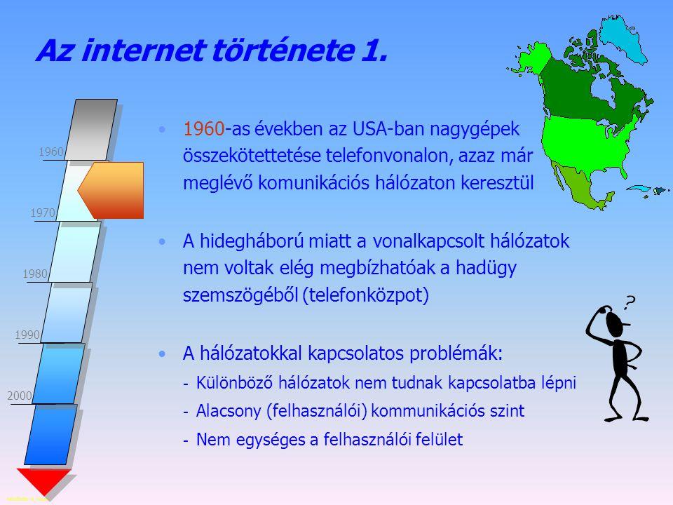 Készítette: B.László Az internet története 1.