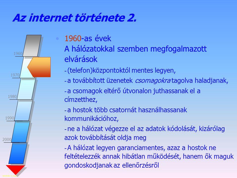Készítette: B.László 2000 1960 1970 1980 1990 Az internet története 2.