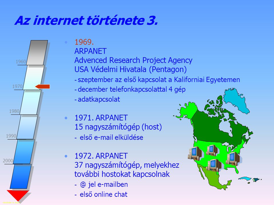 Készítette: B. László 2000 1960 1970 1980 1990 Az internet története 2. 1960-as évek A hálózatokkal szemben megfogalmazott elvárások - (telefon)közpon