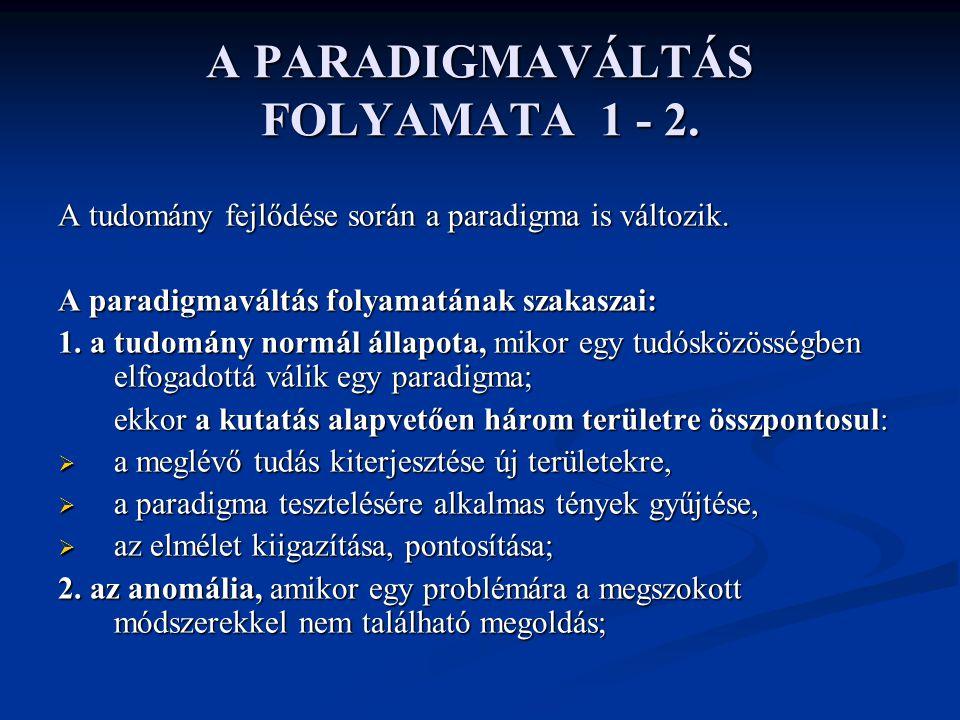 A PARADIGMAVÁLTÁS FOLYAMATA 1 - 2. A tudomány fejlődése során a paradigma is változik. A paradigmaváltás folyamatának szakaszai: 1. a tudomány normál