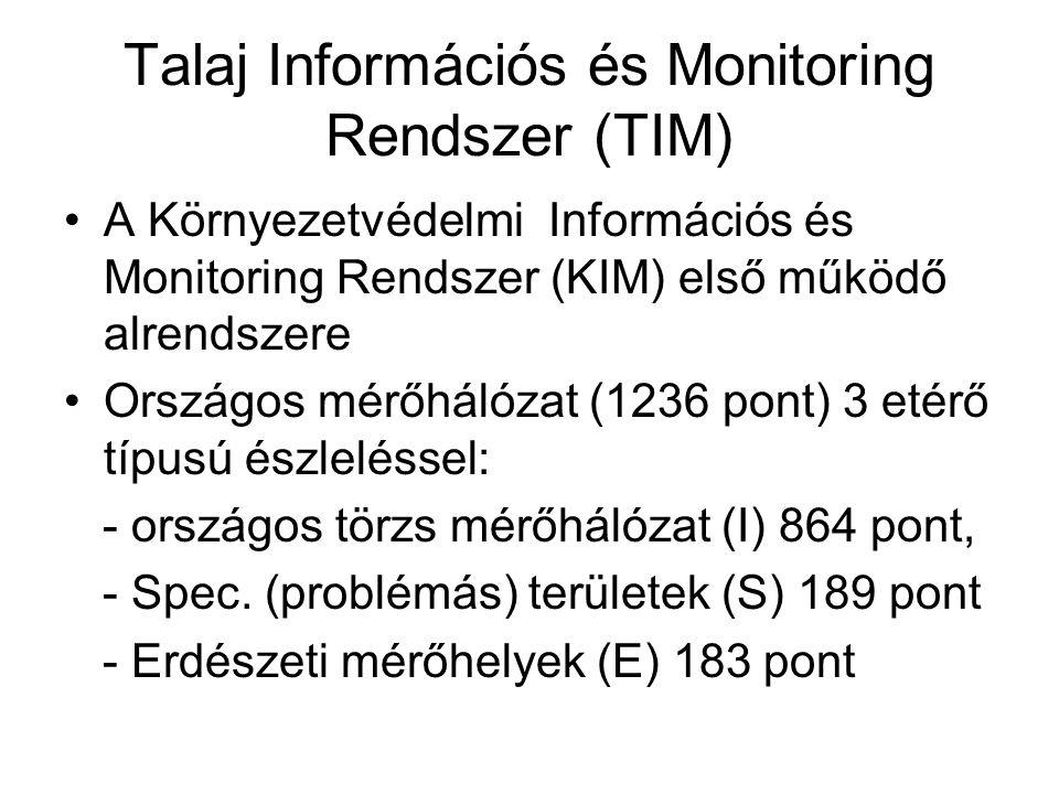 Talaj Információs és Monitoring Rendszer (TIM) A Környezetvédelmi Információs és Monitoring Rendszer (KIM) első működő alrendszere Országos mérőhálóza