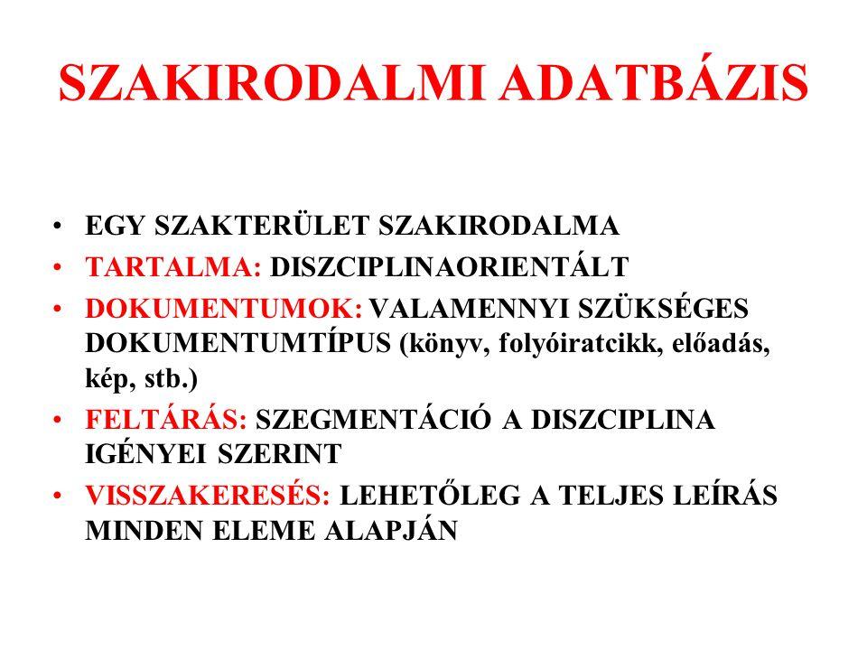 SZAKIRODALMI ADATBÁZIS EGY SZAKTERÜLET SZAKIRODALMA TARTALMA: DISZCIPLINAORIENTÁLT DOKUMENTUMOK: VALAMENNYI SZÜKSÉGES DOKUMENTUMTÍPUS (könyv, folyóira