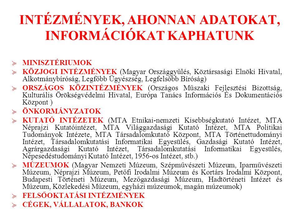 INTÉZMÉNYEK, AHONNAN ADATOKAT, INFORMÁCIÓKAT KAPHATUNK ≽ MINISZTÉRIUMOK ≽ KÖZJOGI INTÉZMÉNYEK (Magyar Országgyűlés, Köztársasági Elnöki Hivatal, Alkot