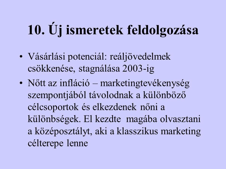 9. Korábbi ismeretek aktivizálása Előzetes ismeretek feltétele Demográfiai jellemzők: Magyarországon 10 millió ember él, 52,3 % nő, 47,7 % férfi Házta