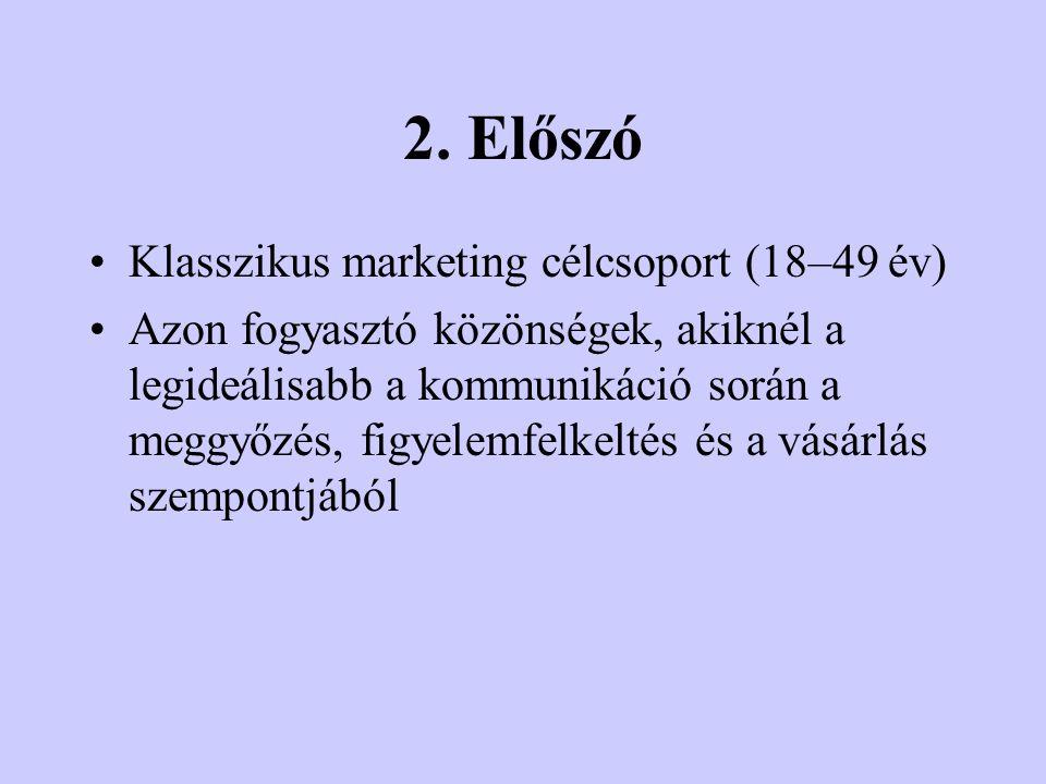 19.Szabályozás Gazdasági reklámtevékenységről szóló törvény MRSZ reklámetikai kódexe 1996.