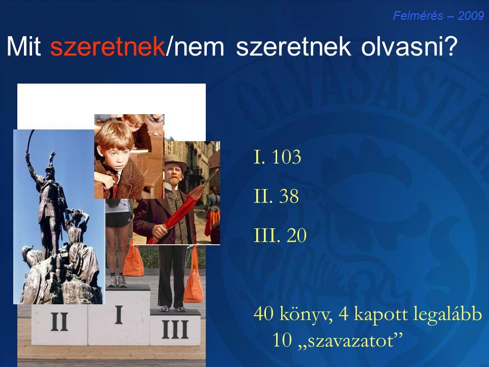 """Mit szeretnek/nem szeretnek olvasni? Felmérés – 2009 I. 103 II. 38 III. 20 40 könyv, 4 kapott legalább 10 """"szavazatot"""""""