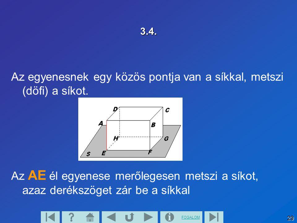 FOGALOM 29 3.4. Az egyenesnek egy közös pontja van a síkkal, metszi (döfi) a síkot. Az AE él egyenese merőlegesen metszi a síkot, azaz derékszöget zár