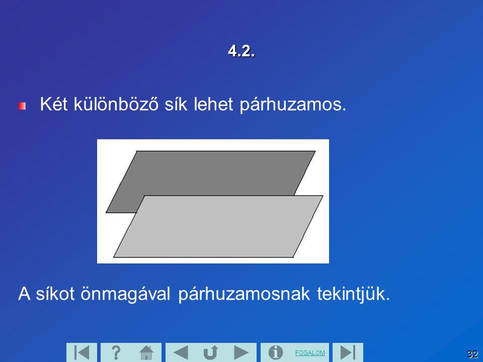 FOGALOM 32 4.2. Két különböző sík lehet párhuzamos. A síkot önmagával párhuzamosnak tekintjük.