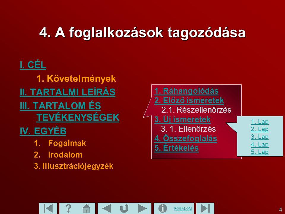 FOGALOM 4 1. Ráhangolódás 2. Előző ismeretek 2. Előző ismeretek...2.1. Részellenőrzés 3. Új ismeretek 3. 1. Ellenőrzés 4. Összefoglalás 5. Értékelés 1