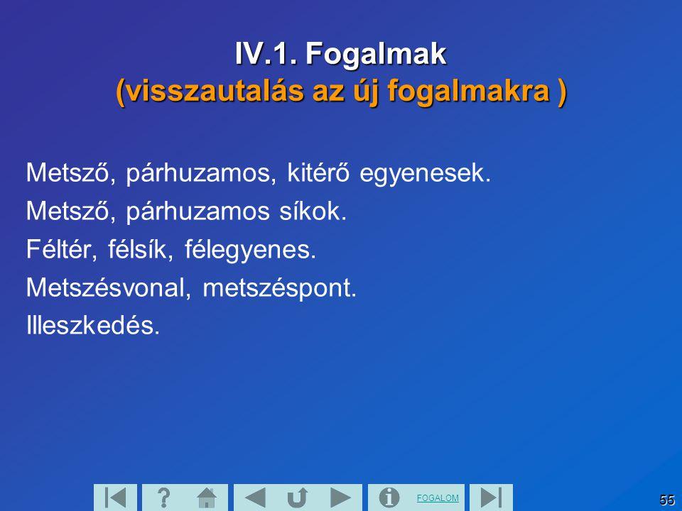 FOGALOM 55 IV.1. Fogalmak (visszautalás az új fogalmakra ) Metsző, párhuzamos, kitérő egyenesek. Metsző, párhuzamos síkok. Féltér, félsík, félegyenes.