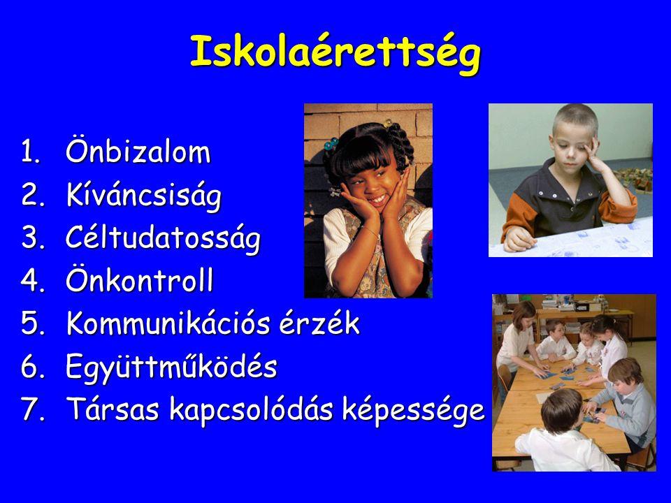 Iskolaérettség 1.Önbizalom 2.Kíváncsiság 3.Céltudatosság 4.Önkontroll 5.Kommunikációs érzék 6.Együttműködés 7.Társas kapcsolódás képessége