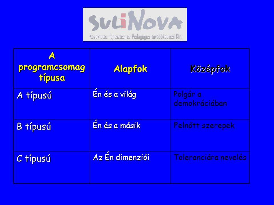 A programcsomag típusa AlapfokKözépfok A típusú Én és a világ Polgár a demokráciában B típusú Én és a másik Felnőtt szerepek C típusú Az Én dimenziói
