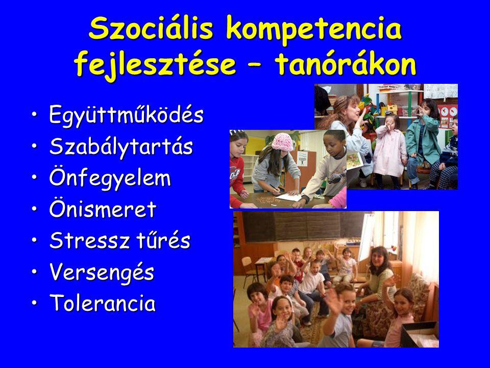 Szociális kompetencia fejlesztése – tanórákon EgyüttműködésEgyüttműködés SzabálytartásSzabálytartás ÖnfegyelemÖnfegyelem ÖnismeretÖnismeret Stressz tű