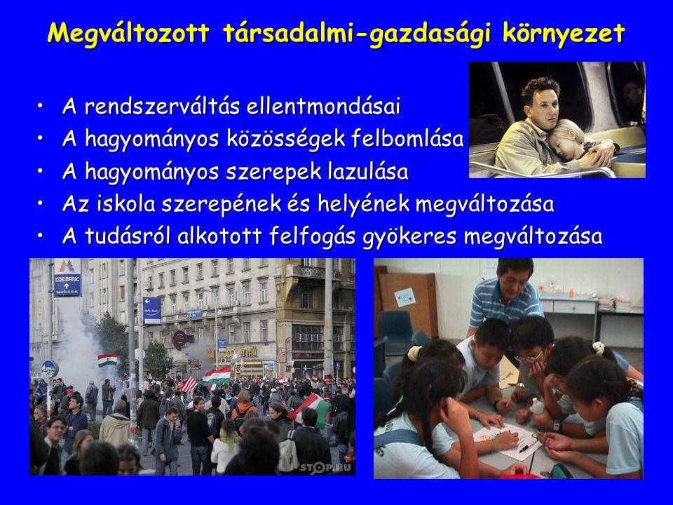 Készítette: Csajági Józsefné Felhasznált források: suliNova Kht, szoc-komp.