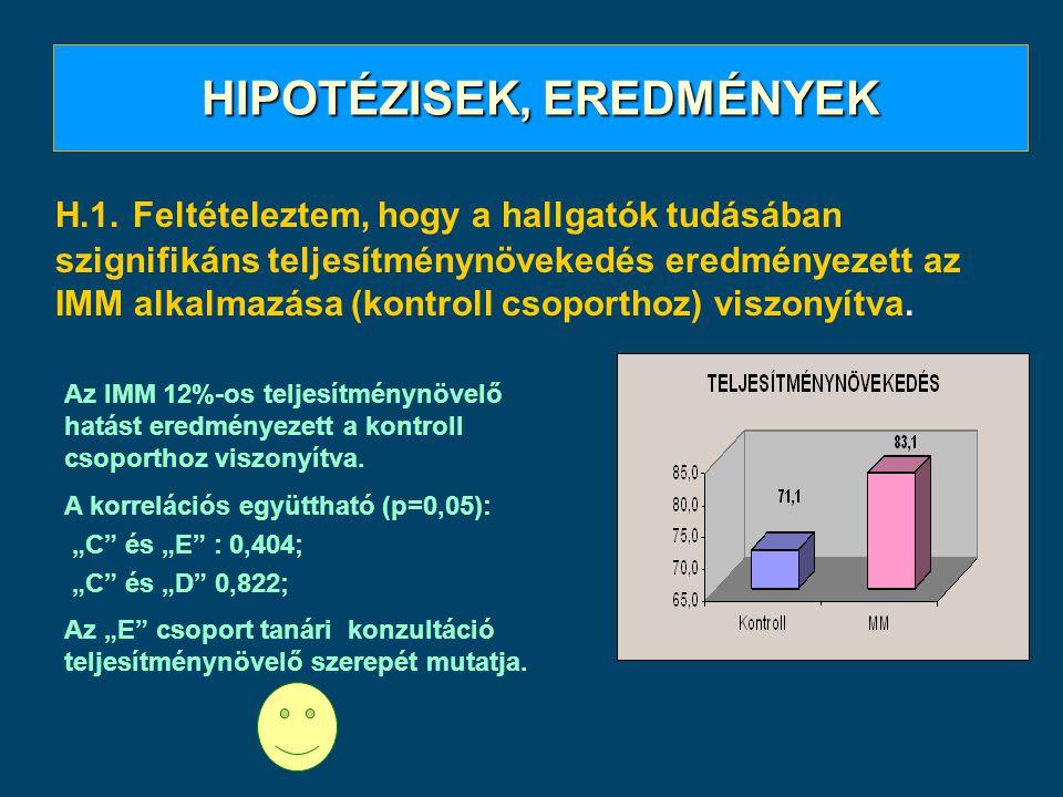 HIPOTÉZISEK, EREDMÉNYEK H.1. Feltételeztem, hogy a hallgatók tudásában szignifikáns teljesítménynövekedés eredményezett az IMM alkalmazása (kontroll c