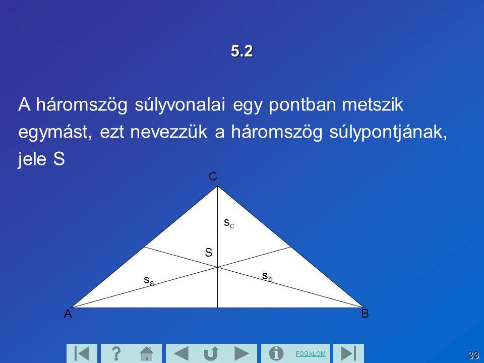 FOGALOM 33 5.2 A háromszög súlyvonalai egy pontban metszik egymást, ezt nevezzük a háromszög súlypontjának, jele S S AB C scsc sbsb sasa