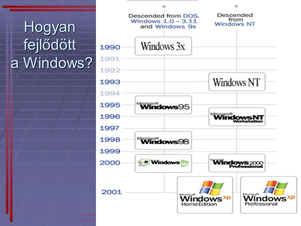 14 Hogyan fejlődött a Windows?