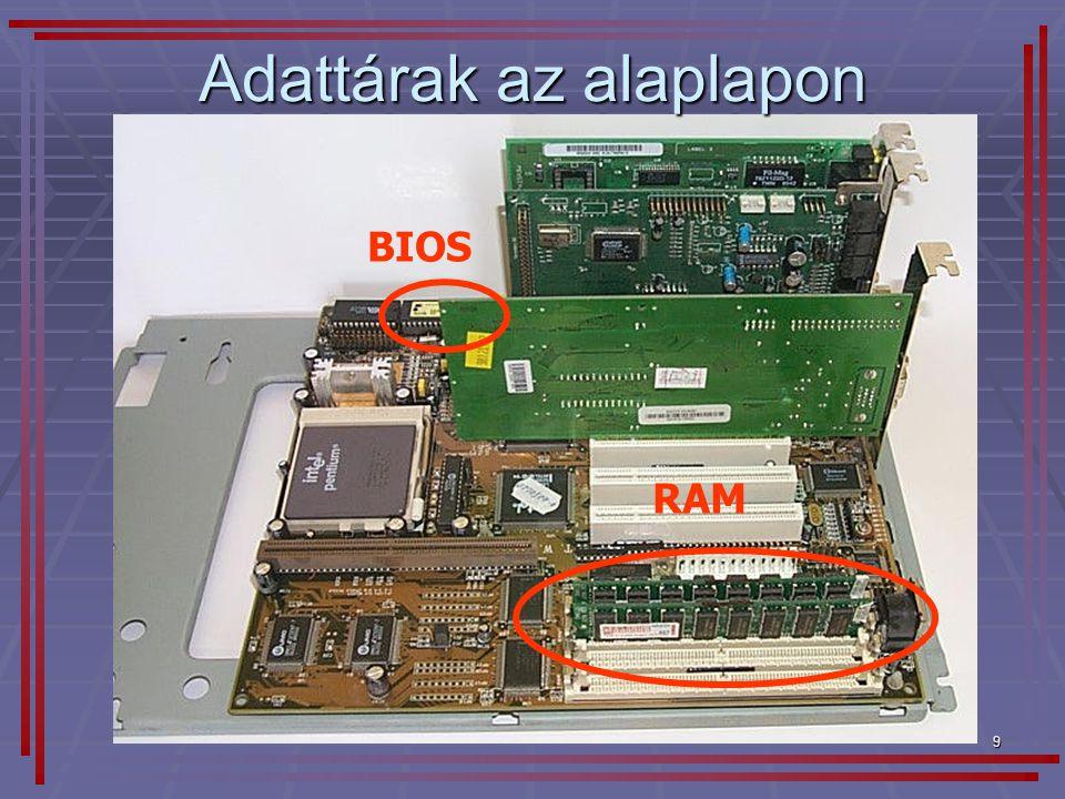 9 Adattárak az alaplapon BIOS RAM