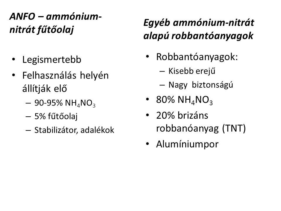 ANFO – ammónium- nitrát fűtőolaj Legismertebb Felhasználás helyén állítják elő – 90-95% NH 4 NO 3 – 5% fűtőolaj – Stabilizátor, adalékok Egyéb ammóniu