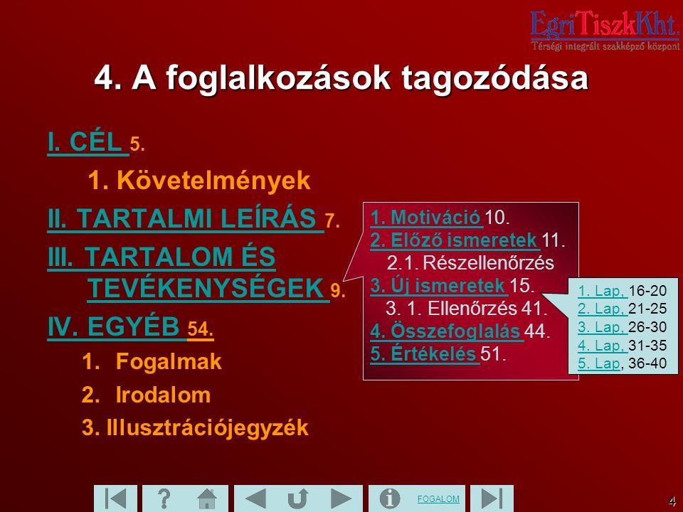 FOGALOM 15 3.Új ismeretek feldolgozása 1. Word-Lap, slide 16-20Word-Lap, slide 2.