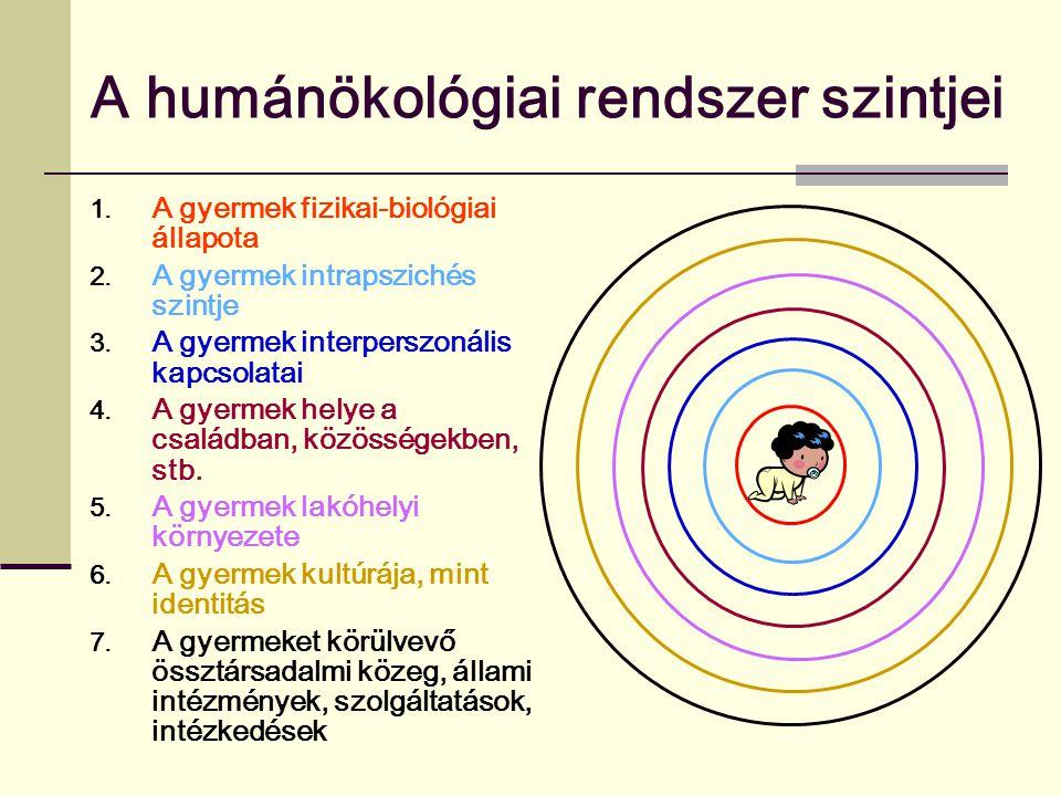 A humánökológiai rendszer szintjei 1. A gyermek fizikai-biológiai állapota 2. A gyermek intrapszichés szintje 3. A gyermek interperszonális kapcsolata