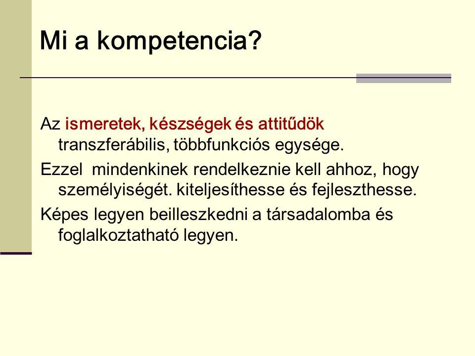 Mi a kompetencia? Az Az ismeretek, készségek és attitűdök transzferábilis, többfunkciós egysége. Ezzel mindenkinek rendelkeznie kell ahhoz, hogy szemé