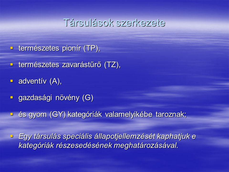 Társulások szerkezete  természetes pionír (TP),  természetes zavarástűrő (TZ),  adventív (A),  gazdasági növény (G)  és gyom (GY) kategóriák vala