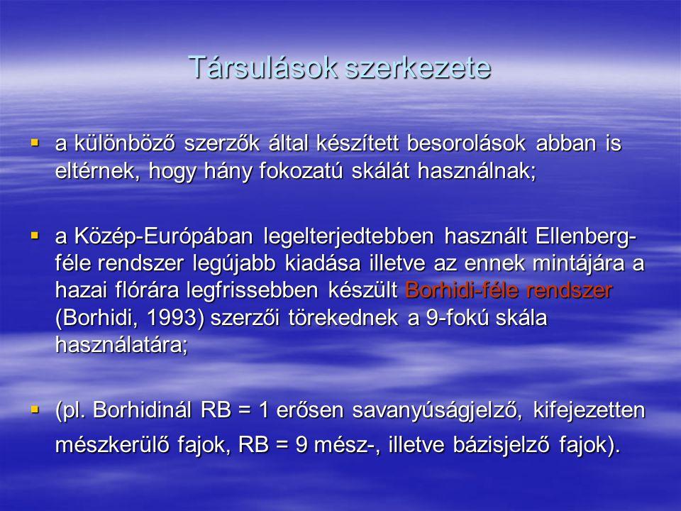 Társulások szerkezete  a különböző szerzők által készített besorolások abban is eltérnek, hogy hány fokozatú skálát használnak;  a Közép-Európában l