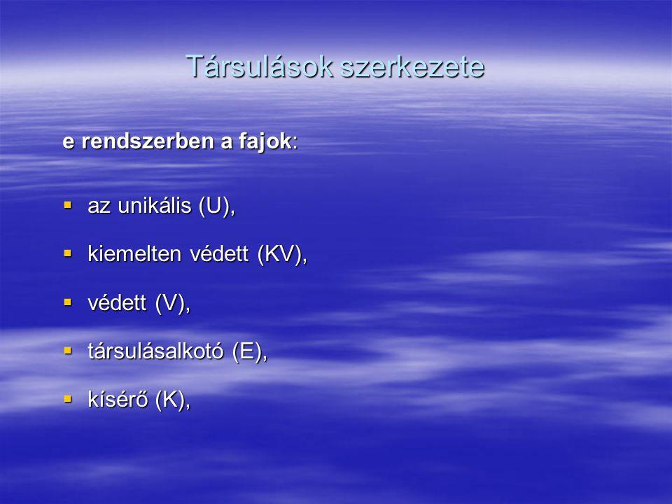 Társulások szerkezete e rendszerben a fajok:  az unikális (U),  kiemelten védett (KV),  védett (V),  társulásalkotó (E),  kísérő (K),