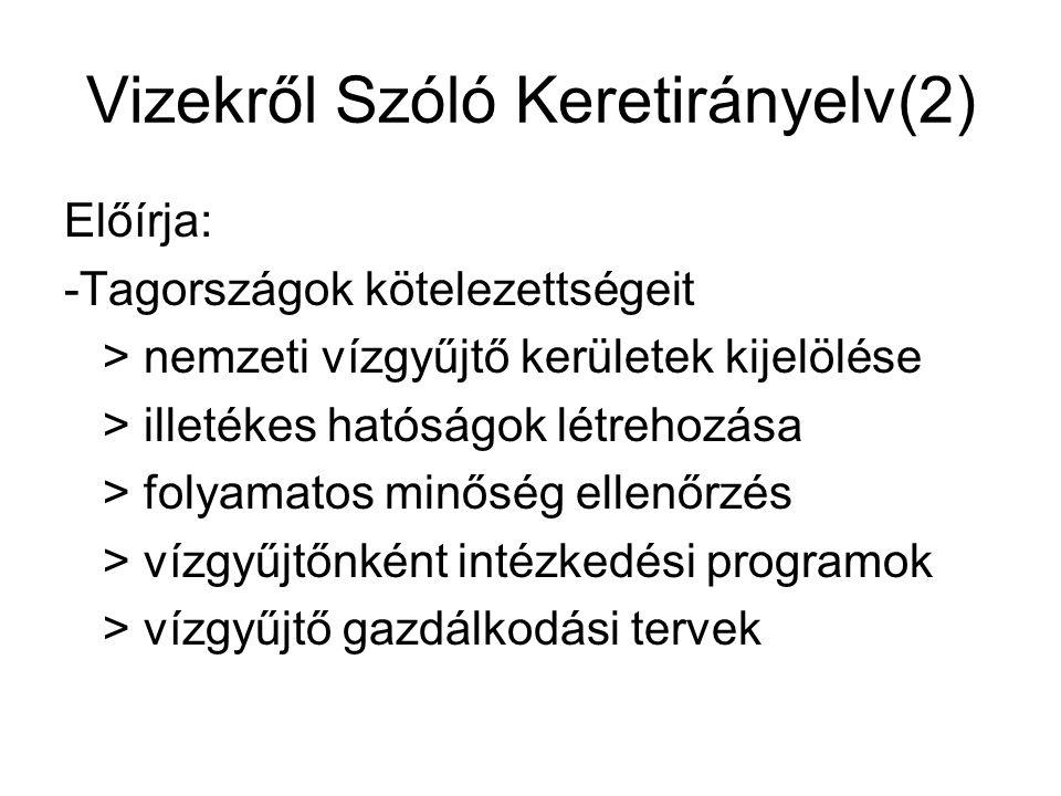 Vizekről Szóló Keretirányelv(2) Előírja: -Tagországok kötelezettségeit > nemzeti vízgyűjtő kerületek kijelölése > illetékes hatóságok létrehozása > fo