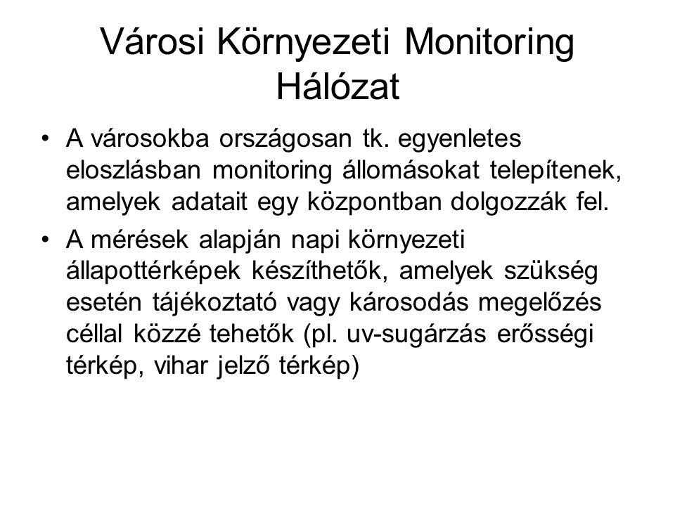 Városi Környezeti Monitoring Hálózat A városokba országosan tk.