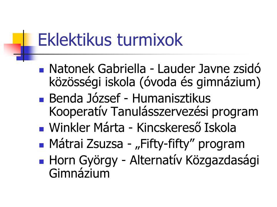 Eklektikus turmixok Natonek Gabriella - Lauder Javne zsidó közösségi iskola (óvoda és gimnázium) Benda József - Humanisztikus Kooperatív Tanulásszerve