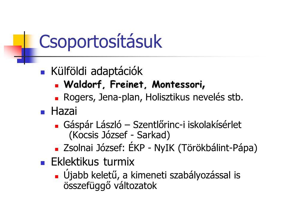 Csoportosításuk Külföldi adaptációk Waldorf, Freinet, Montessori, Waldorf, Freinet, Montessori, Rogers, Jena-plan, Holisztikus nevelés stb. Hazai Gásp