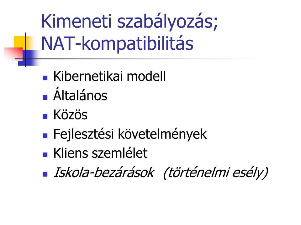 Kimeneti szabályozás; NAT-kompatibilitás Kibernetikai modell Általános Közös Fejlesztési követelmények Kliens szemlélet Iskola-bezárások(történelmi es