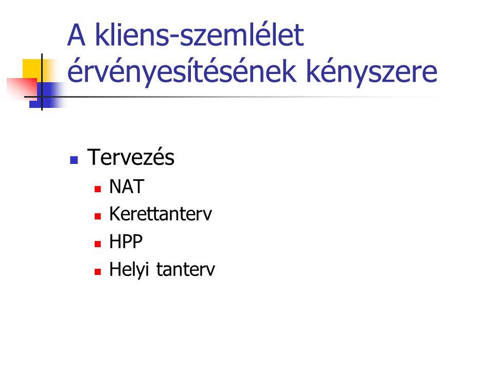 A kliens-szemlélet érvényesítésének kényszere Tervezés NAT Kerettanterv HPP Helyi tanterv