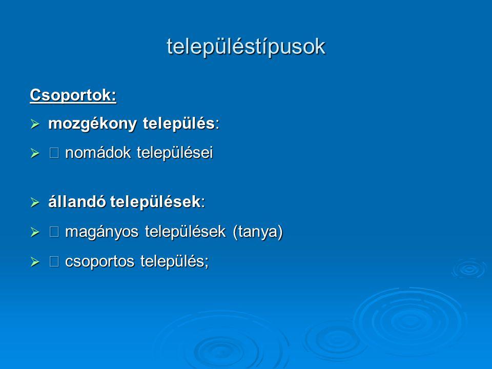 településtípusok Csoportok:  mozgékony település:   nomádok települései  állandó települések:   magányos települések (tanya)   csoportos telep