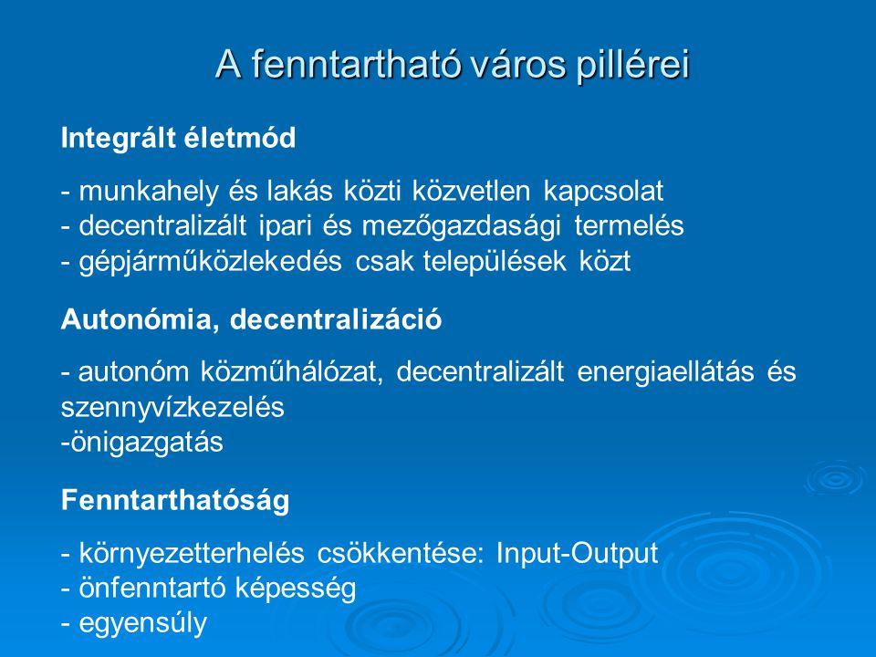 Integrált életmód - munkahely és lakás közti közvetlen kapcsolat - decentralizált ipari és mezőgazdasági termelés - gépjárműközlekedés csak települése