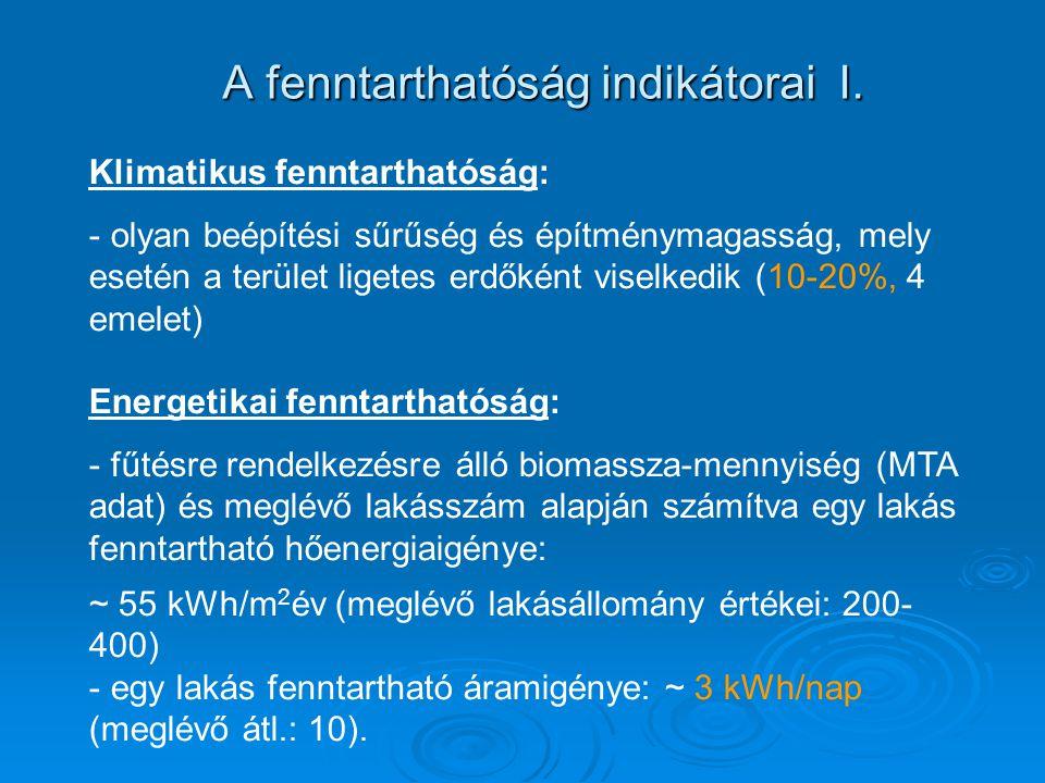 Klimatikus fenntarthatóság: - olyan beépítési sűrűség és építménymagasság, mely esetén a terület ligetes erdőként viselkedik (10-20%, 4 emelet) Energe