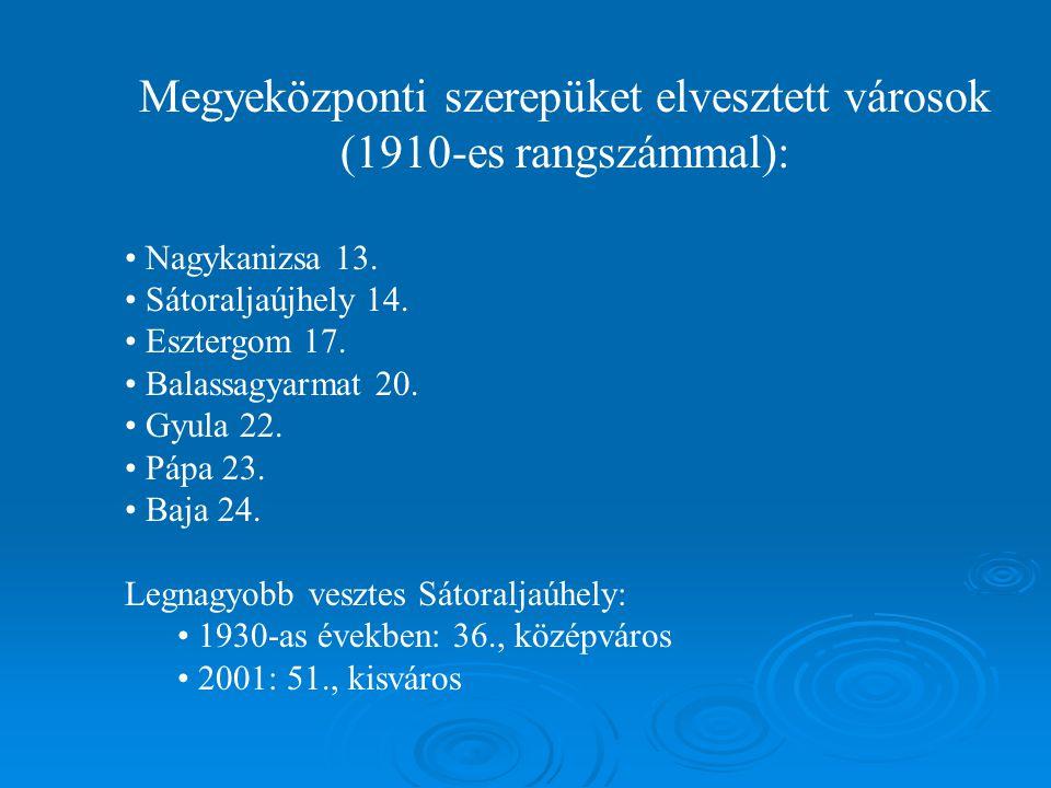 Megyeközponti szerepüket elvesztett városok (1910-es rangszámmal): Nagykanizsa 13. Sátoraljaújhely 14. Esztergom 17. Balassagyarmat 20. Gyula 22. Pápa