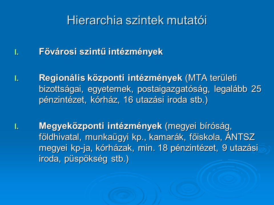 Hierarchia szintek mutatói I. Fővárosi szintű intézmények I. Regionális központi intézmények (MTA területi bizottságai, egyetemek, postaigazgatóság, l