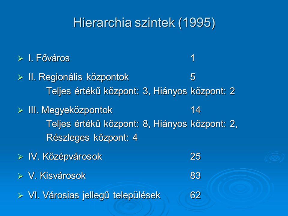 Hierarchia szintek (1995)  I. Főváros1  II. Regionális központok5 Teljes értékű központ: 3, Hiányos központ: 2  III. Megyeközpontok14 Teljes értékű