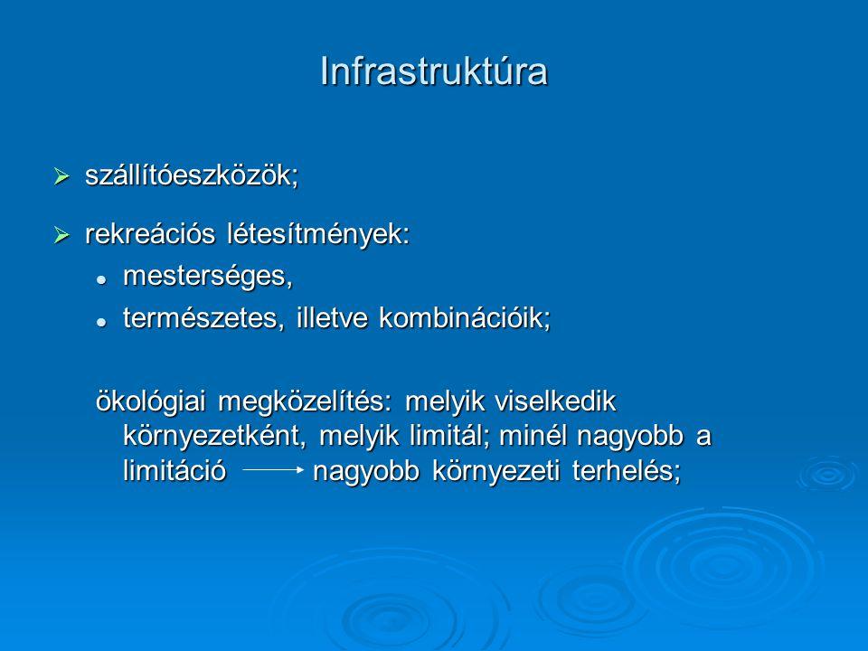 Infrastruktúra  szállítóeszközök;  rekreációs létesítmények: mesterséges, mesterséges, természetes, illetve kombinációik; természetes, illetve kombi