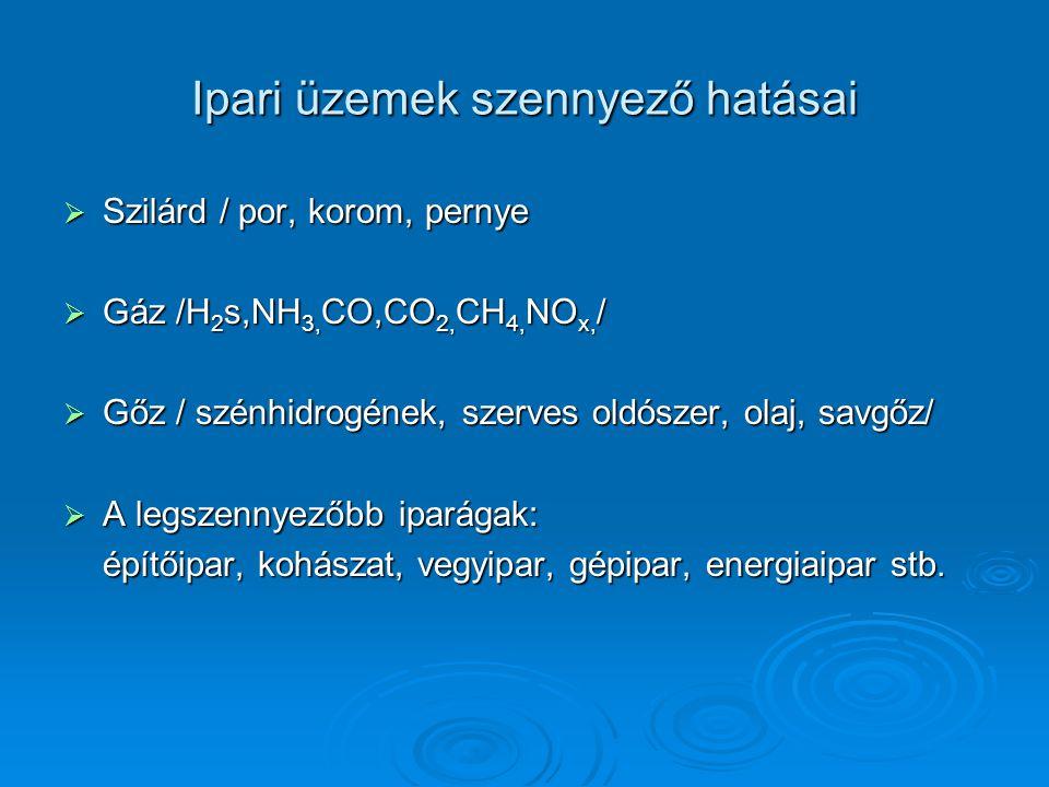 Ipari üzemek szennyező hatásai  Szilárd / por, korom, pernye  Gáz /H 2 s,NH 3, CO,CO 2, CH 4, NO x, /  Gőz / szénhidrogének, szerves oldószer, olaj