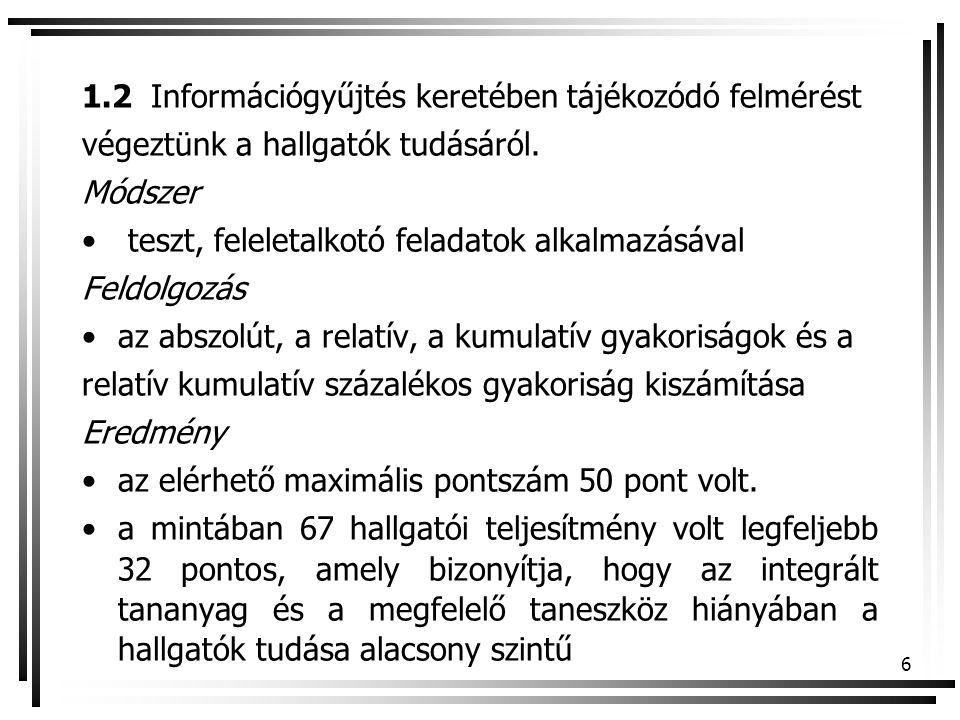 17 Név: DR.