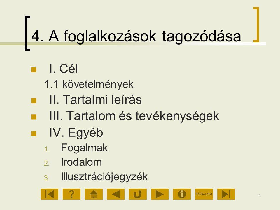 FOGALOM 4 4. A foglalkozások tagozódása I. Cél 1.1 követelmények II. Tartalmi leírás III. Tartalom és tevékenységek IV. Egyéb 1. Fogalmak 2. Irodalom