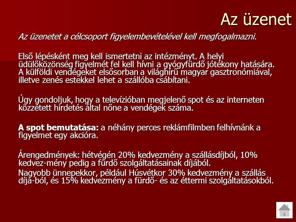 Csatornák, eszközök ÜzenetCélcsoportMédiumGyakoriság Figyelem-felhívás Külföldi turisták Szolnok Televízió Naponta 2-szer, júniusban 3-szor Tudatosság-növelés Magyar turisták Aktív Rádió Naponta egyszer, késő délután Tájékoztatás Helyi és környékbeli lakosság Saját weblap Bármikor elérhető