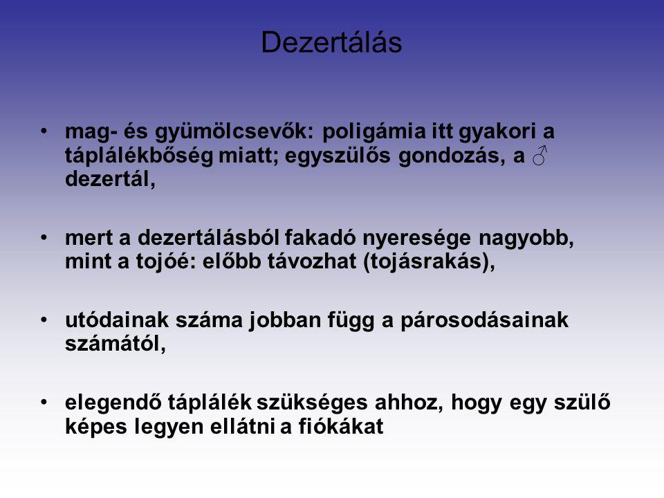 Dezertálás mag- és gyümölcsevők: poligámia itt gyakori a táplálékbőség miatt; egyszülős gondozás, a ♂ dezertál, mert a dezertálásból fakadó nyeresége